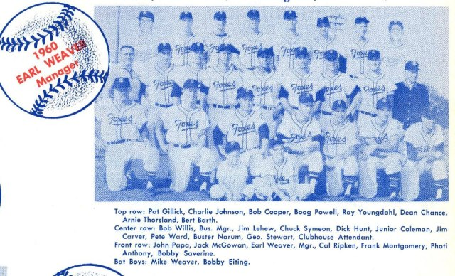 The 1960 Fox Cities Foxes team photo. (Courtesy of the Wisconsin Timber Rattlers)