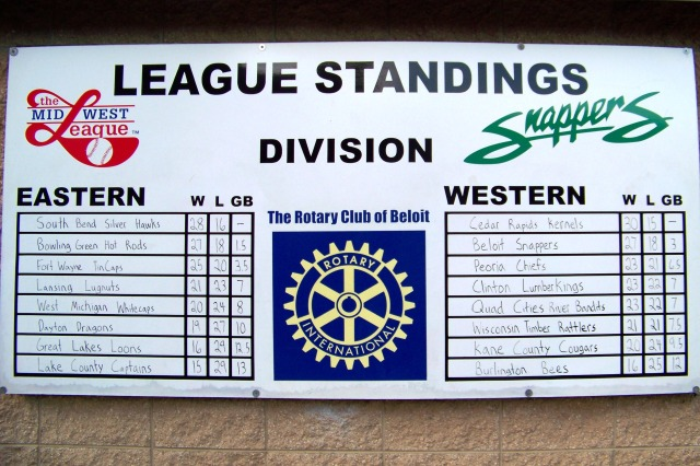 Midwest League standings updated through Thursday's games.
